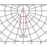 چراغ سیلندری ۹*۳ وات LED شعاع مدل SH-6303-3*9w